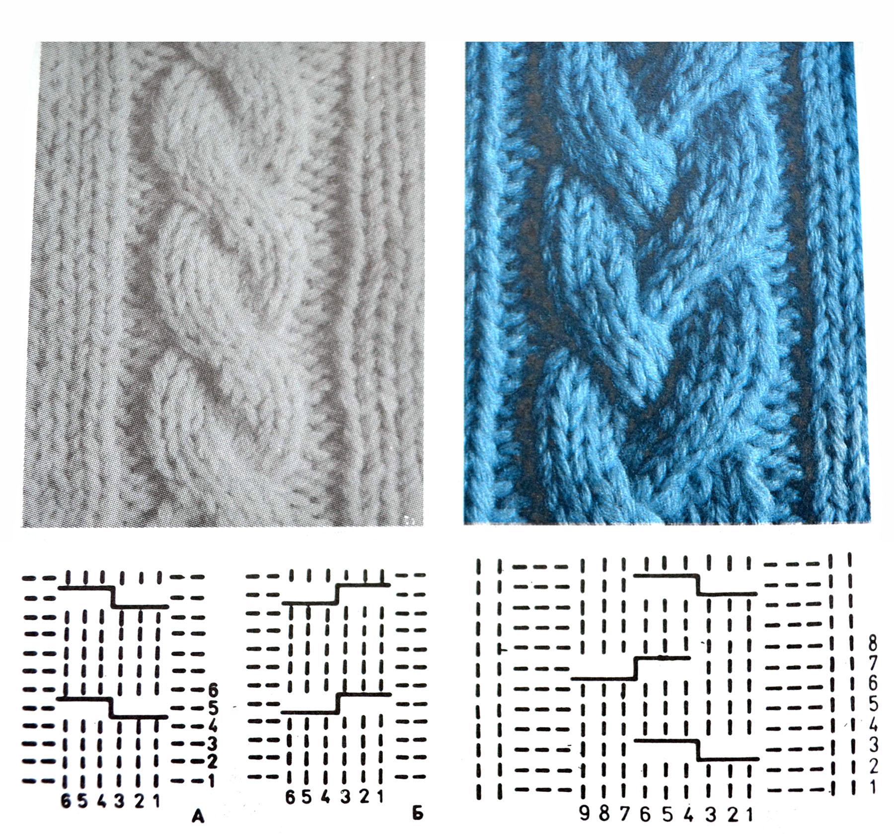 Виды резинки спицами схема вязания