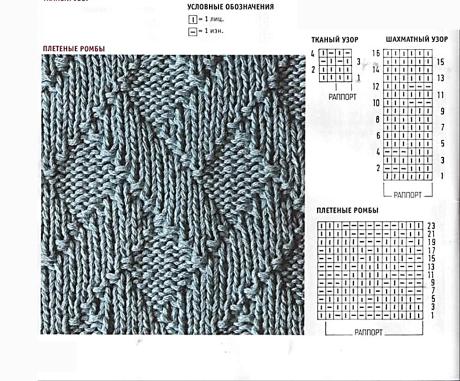 схема основго узора для шапки и шарфа