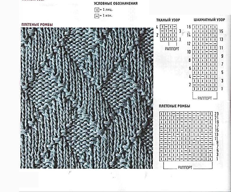Вязание шарф спицами для мальчика схема и описание