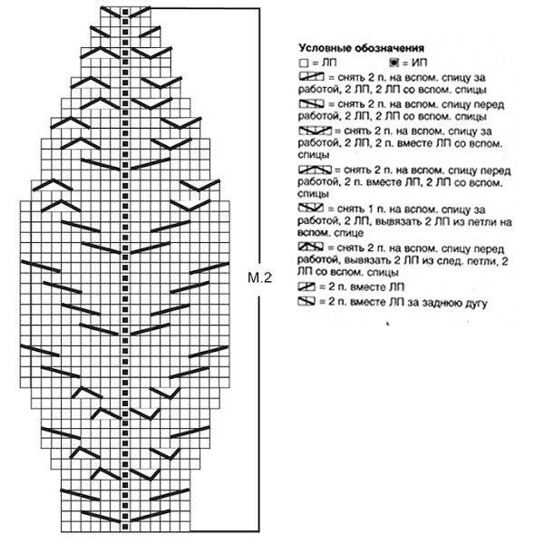 Вязание беретов спицами со схемами