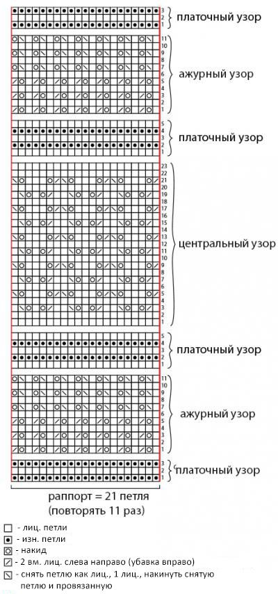 схема вязания снуда спицами