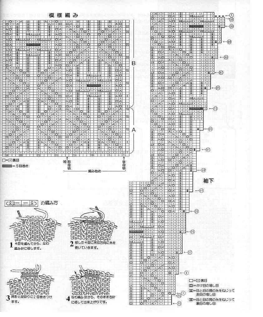 Вязание спицами модели и схемы рисунков