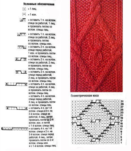 схемы для вязания свитера