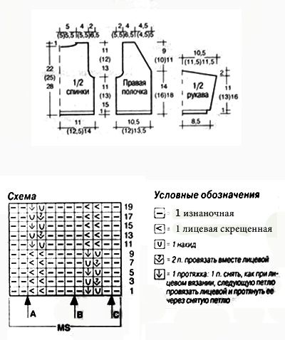 схема вязания шапочки и жакета