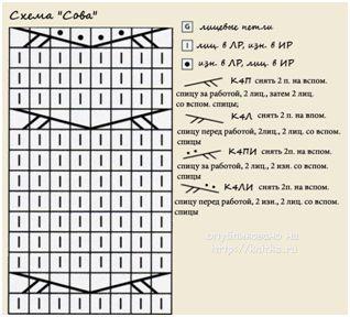 Схема узора для варежек: