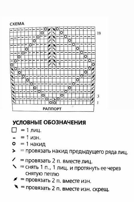 схема вязания свитера