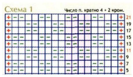 Схема вязания накидки: