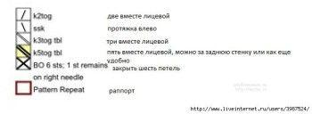 Вязаные спицами палантины - работы Татьяны Александровны