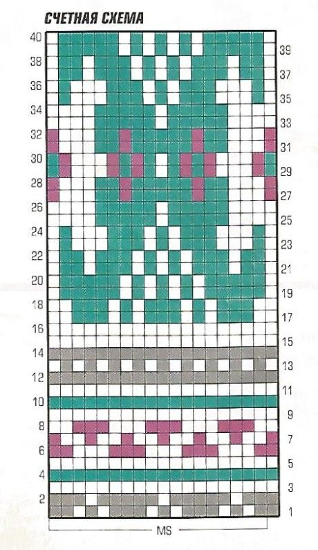 Схемы для вязания кофты спицами: