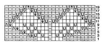 Схема центрального узора:
