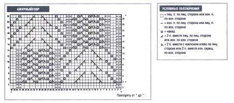 схема вязания узора спицами для кофточки