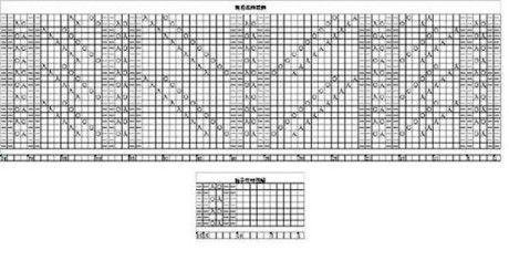 Схема вязания свитера: