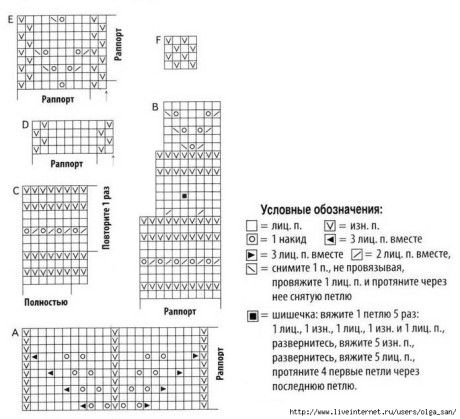 Схемы вязания топа: