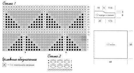 Схема вязания сарафана спицами: