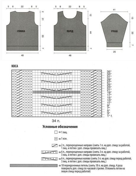 Выкройка и схема вязания пуловера: