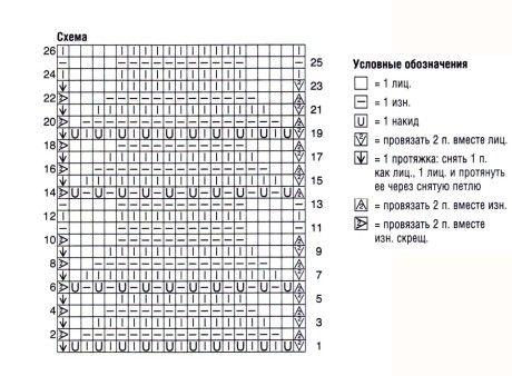 Схема вязания пуловера спицами: