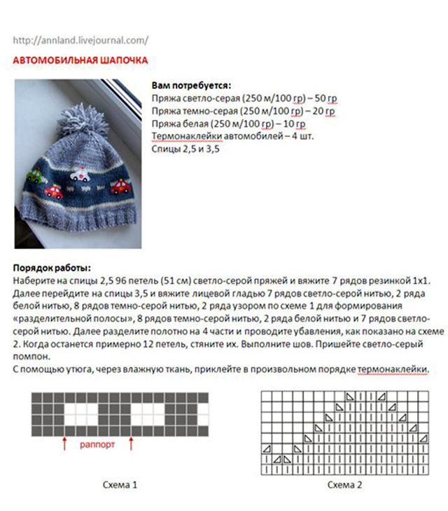 Схема вязания шапочек для мальчиков спицами с описанием 2