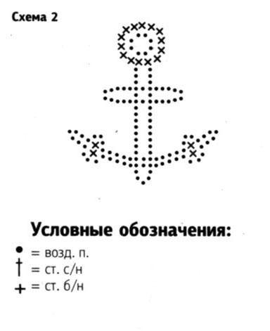 схема вязания якоря