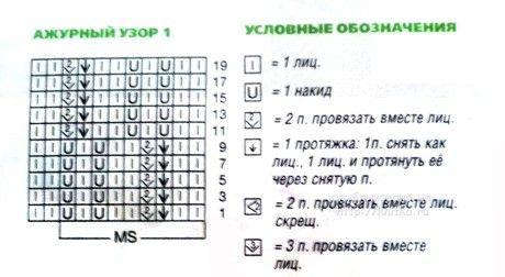Палантин спицами - работа Оксаны Усмановой вязание и схемы вязания