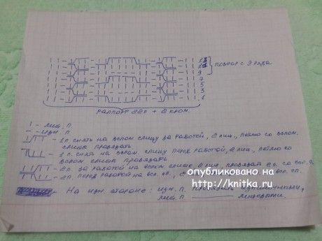 Следки спицами. Мастер-класс вязание и схемы вязания