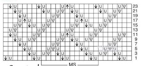 Схема вязания ажурного узора для кардигана