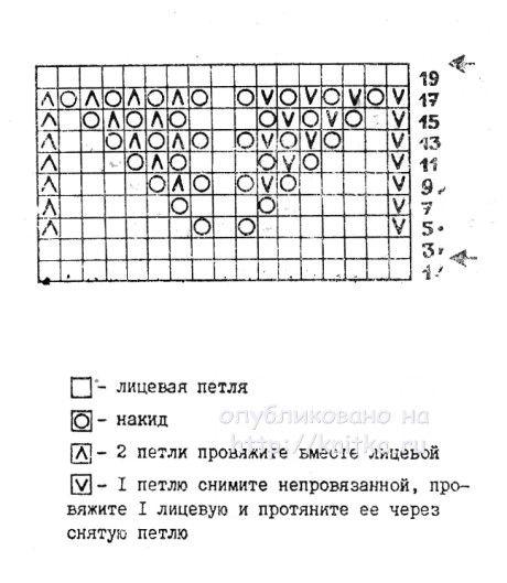 Кофточка для девочки спицами - работа Александры Старовой вязание и схемы вязания