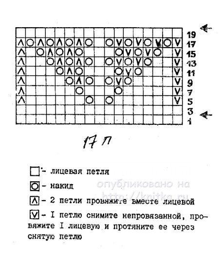 Летняя кофточка спицами - работа Александры Старовой вязание и схемы вязания