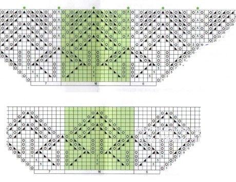 Вязаная спицами шаль - работа Gunta  Minalgo вязание и схемы вязания