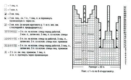 Схема узора для шапочки: