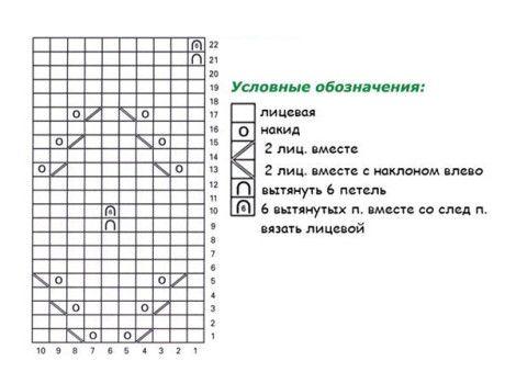Схема основного ажурного узора
