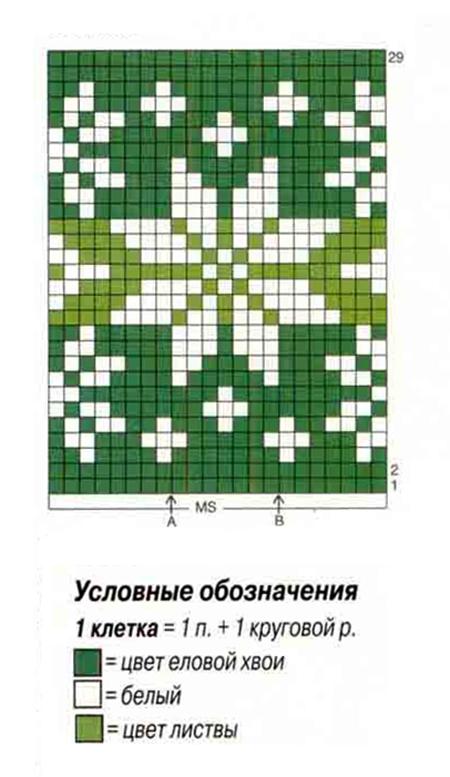 Схемы вязания жаккардового рисунка