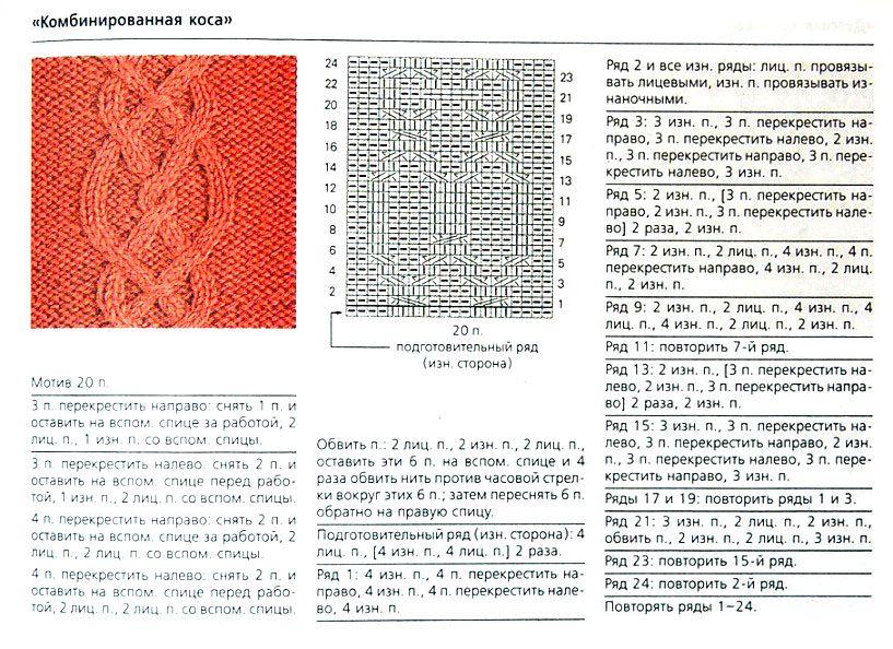 Вязание спицами узоры кельтские