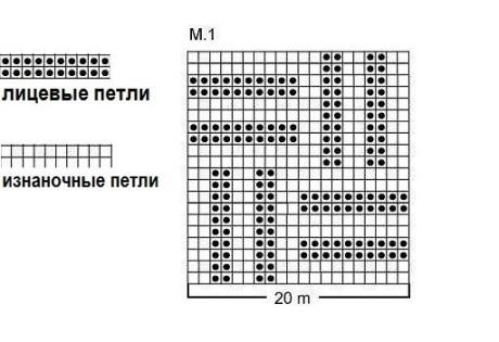 Схема вязания снуда: