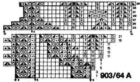 Схемы вязания занавески