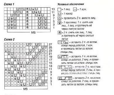 Схемы вязания ажура для туники