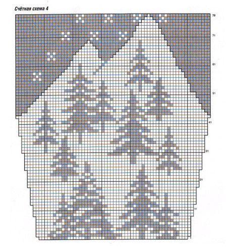 Схема вязания рисунка спицами елочка