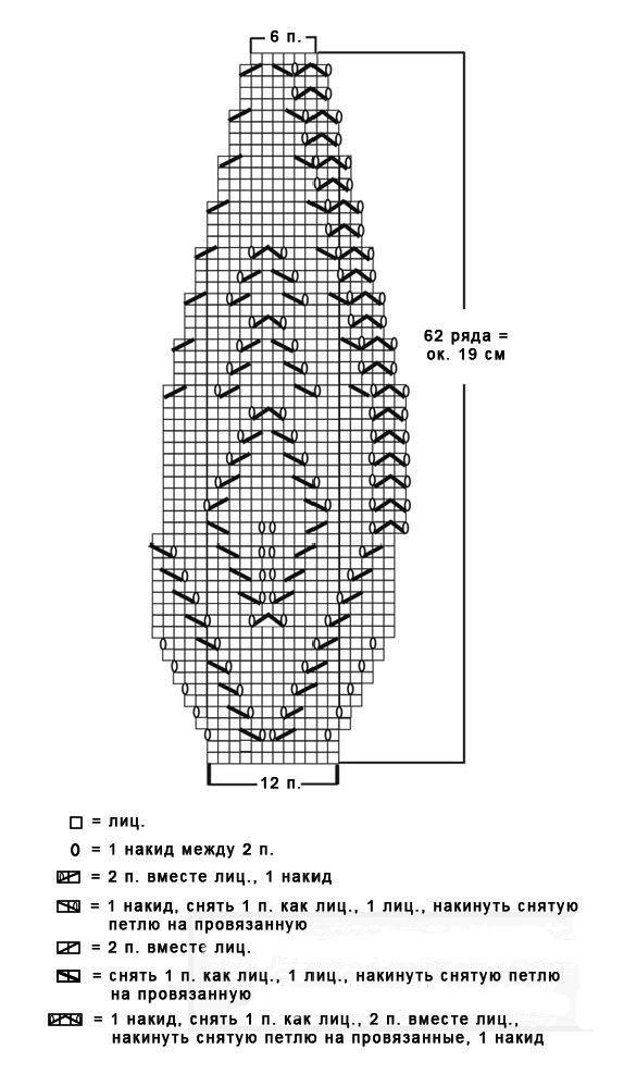 Схема вязания ажурного берета спицами 97