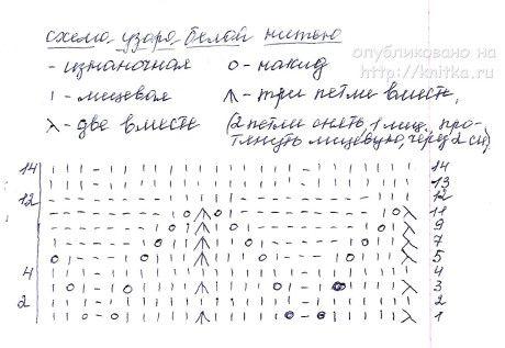 Схемы вязания сарафана: