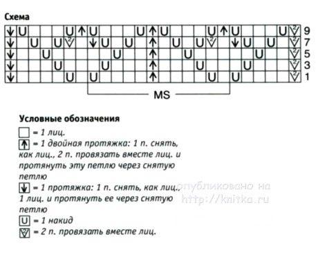 Летний топ спицами. Работа Елены Владимировны вязание и схемы вязания