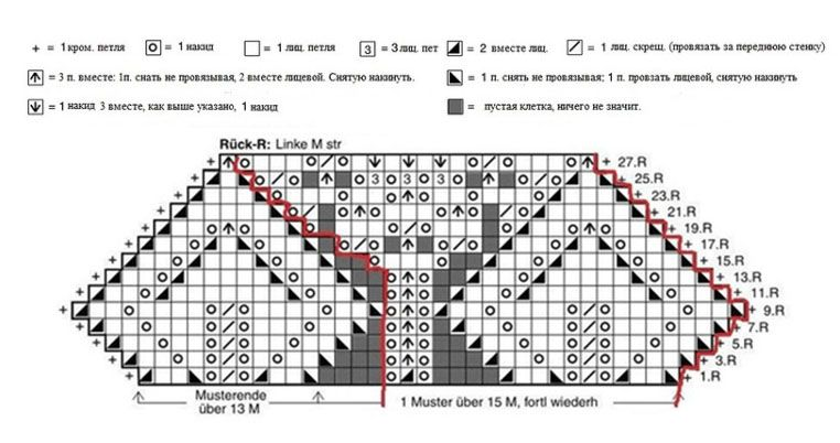 Схема узор спицы на манишку