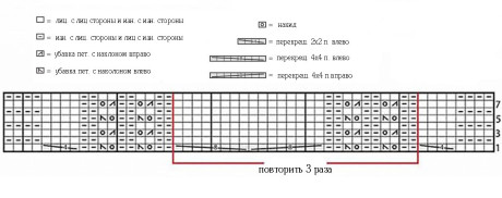 Схемы вязания палантина: