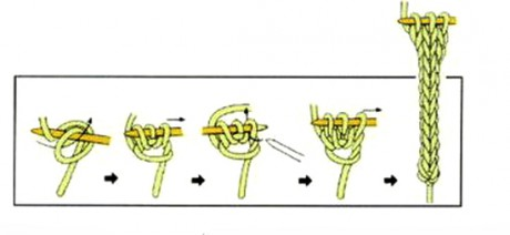 как связать шнур спицами