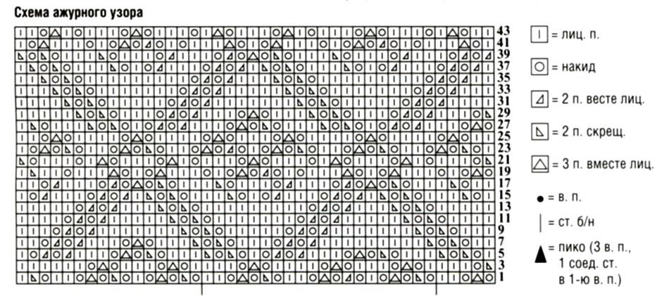 Схема вязание платка спицы.