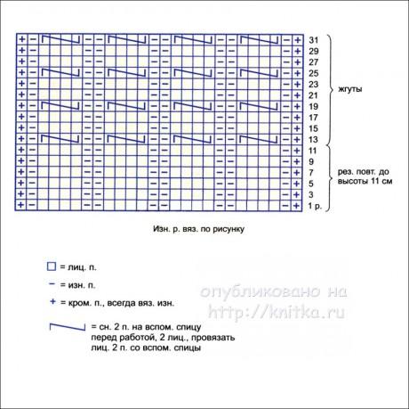 Работа Светланы Черняк вязание и схемы вязания