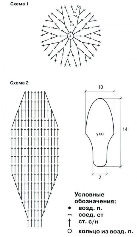 Схемы вязания и выкройка: