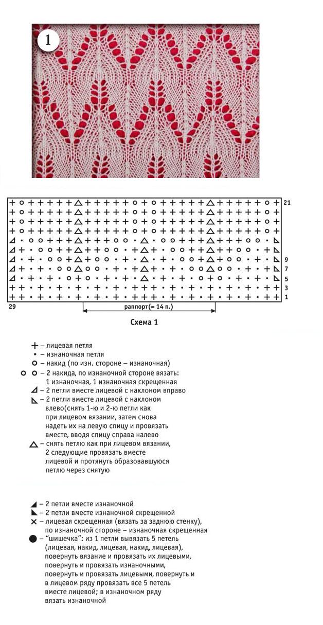 Схема вязания красивого палантина