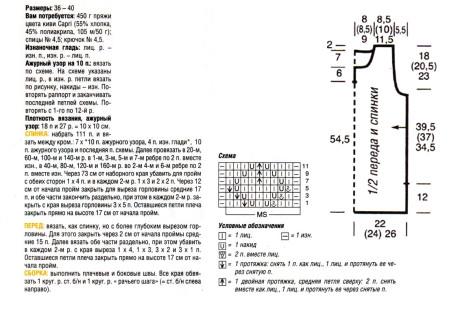 Схема и описание сарафана: