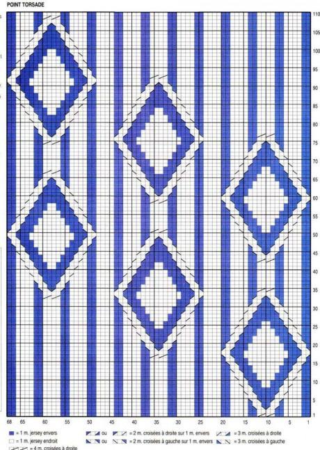 Схемы вязания спицами и выкройка:
