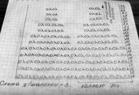схема вязания комбинезона и шапочки