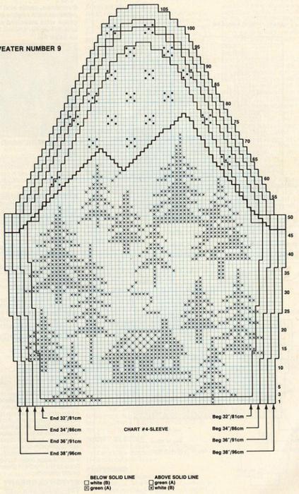 Схемы вязания свитера:
